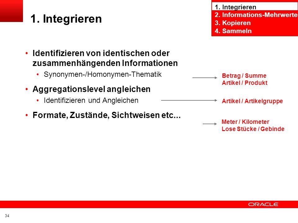 Click to edit title Click to edit Master text styles Insert Picture Here Die vier Funktionsbereiche des ETL 1.Integrieren 2.Informations-Mehrwerte 3.K