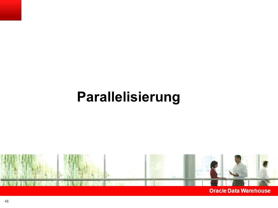 Click to edit title Click to edit Master text styles Insert Picture Here Hilfsmittel in der Datenbank (Auflistung) Parallelisierung Partitioning / Par
