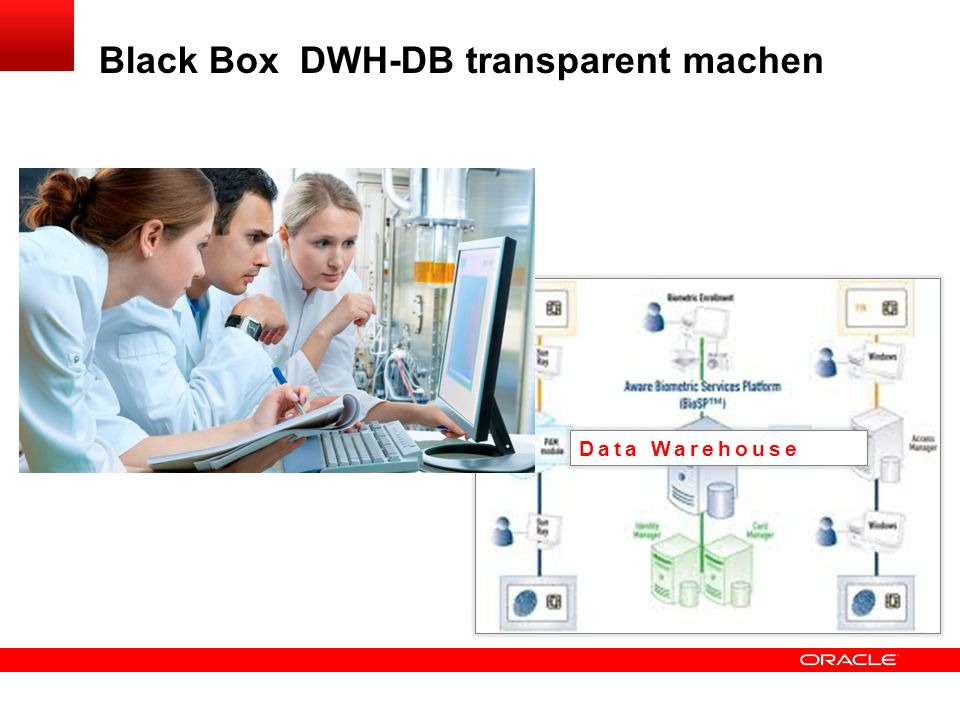 Click to edit title Click to edit Master text styles Insert Picture Here Ziele Optimierung des Datenbank-Einsatzes in einem Oracle-DB basierten Data W