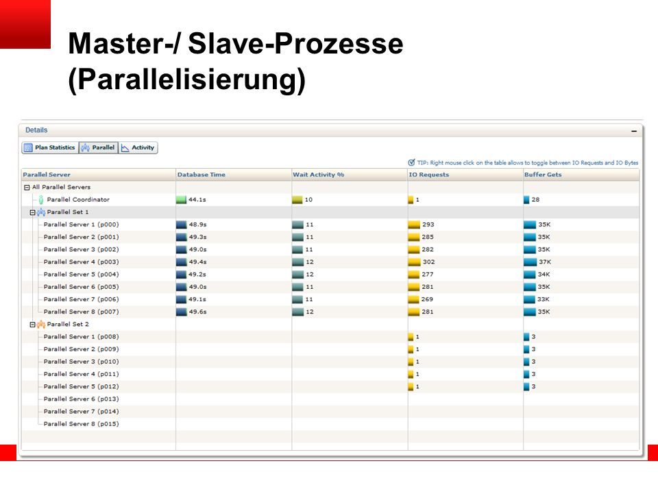 Click to edit title Click to edit Master text styles Insert Picture Here Parallelisierung eines Statements Statement in Warteposition (Queue) Automati
