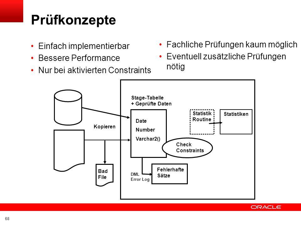 Click to edit title Click to edit Master text styles Insert Picture Here Varianten von Prüfungen Attribut-bezogen Not Null / Pflichtfelder Formatangab