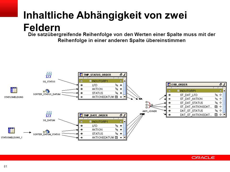 Click to edit title Click to edit Master text styles Insert Picture Here Prüfung auf Eindeutigkeit INSERT INTO el_kunde (kundennr,vorname,nachname,ort