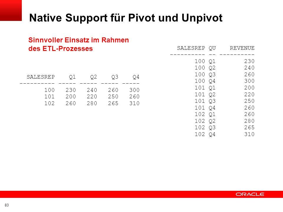 Click to edit title Click to edit Master text styles Insert Picture Here Tabellenübergreifender Summenvergleich Bestellung Bestellposition Bestellnumm