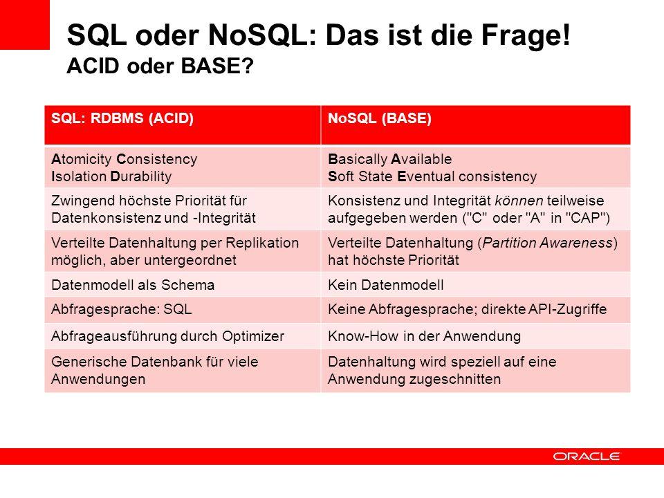 SQL oder NoSQL: Das ist die Frage! ACID oder BASE? SQL: RDBMS (ACID)NoSQL (BASE) Atomicity Consistency Isolation Durability Basically Available Soft S