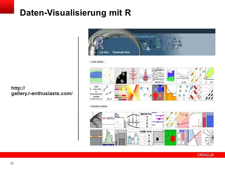 13 Daten-Visualisierung mit R http:// gallery.r-enthusiasts.com/