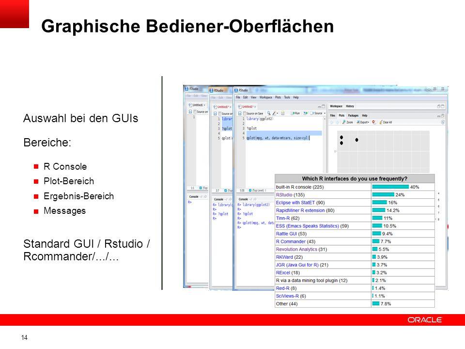 14 Auswahl bei den GUIs Bereiche: R Console Plot-Bereich Ergebnis-Bereich Messages Standard GUI / Rstudio / Rcommander/.../...
