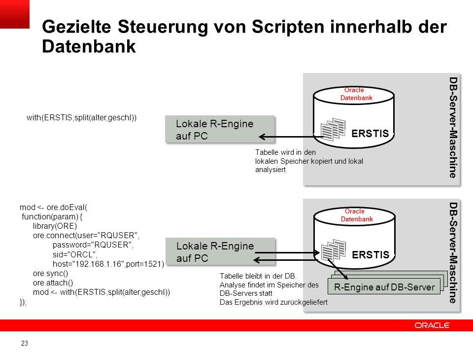 23 R-Engine auf DB-Server Gezielte Steuerung von Scripten innerhalb der Datenbank mod <- ore.doEval( function(param) { library(ORE) ore.connect(user= RQUSER , password= RQUSER , sid= ORCL , host= 192.168.1.16 ,port=1521) ore.sync() ore.attach() mod <- with(ERSTIS,split(alter,geschl)) }); with(ERSTIS,split(alter,geschl)) Oracle Datenbank ERSTIS Oracle Datenbank ERSTIS R-Engine auf DB-Server Tabelle wird in den lokalen Speicher kopiert und lokal analysiert Tabelle bleibt in der DB.
