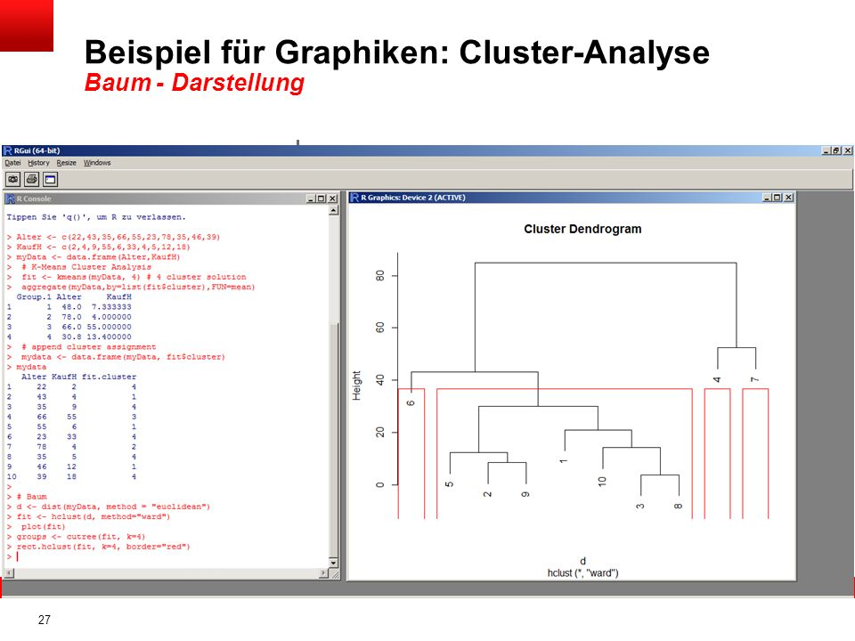 27 Beispiel für Graphiken: Cluster-Analyse Baum - Darstellung