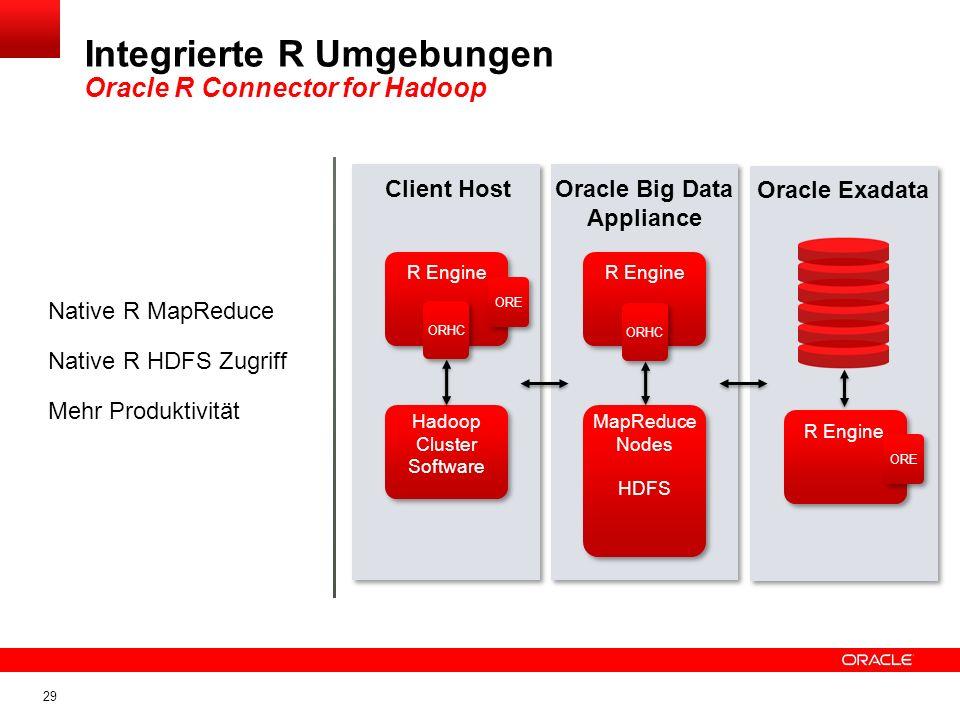 29 Native R MapReduce Native R HDFS Zugriff Mehr Produktivität Integrierte R Umgebungen Oracle R Connector for Hadoop ORE Client Host R Engine Hadoop Cluster Software R Engine MapReduce Nodes HDFS Oracle Big Data Appliance Oracle Exadata R Engine ORE ORHC