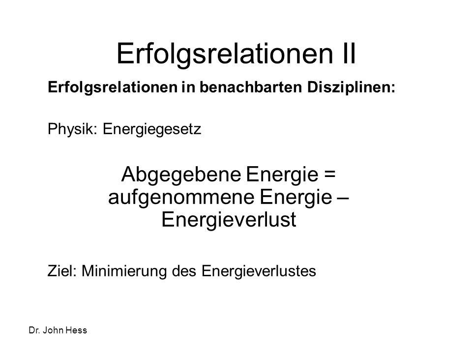 Dr. John Hess Erfolgsrelationen II Erfolgsrelationen in benachbarten Disziplinen: Physik: Energiegesetz Abgegebene Energie = aufgenommene Energie – En