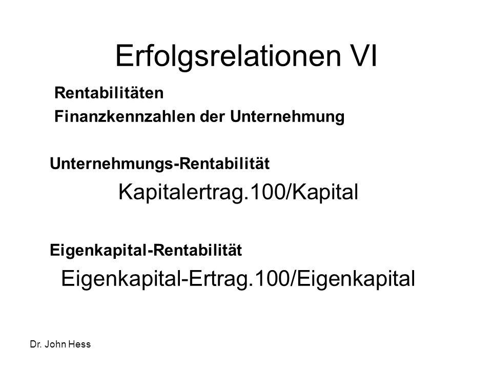 Dr. John Hess Erfolgsrelationen VI Rentabilitäten Finanzkennzahlen der Unternehmung Unternehmungs-Rentabilität Kapitalertrag.100/Kapital Eigenkapital-