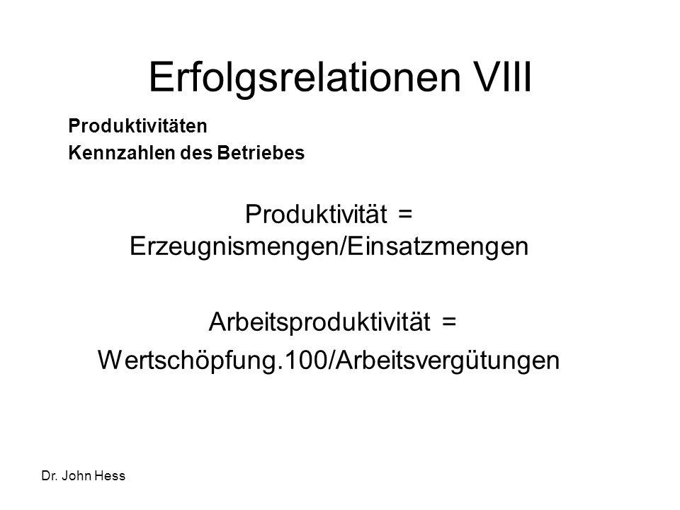 Dr. John Hess Erfolgsrelationen VIII Produktivitäten Kennzahlen des Betriebes Produktivität = Erzeugnismengen/Einsatzmengen Arbeitsproduktivität = Wer