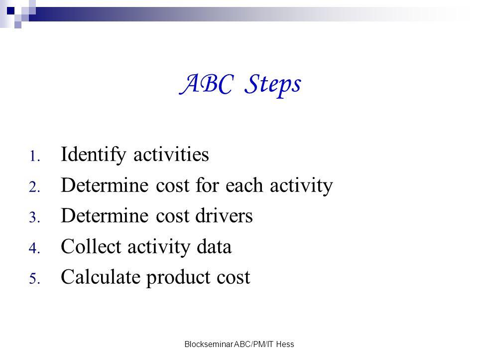 Blockseminar ABC/PM/IT Hess ABC Steps 1.Identify activities 2.