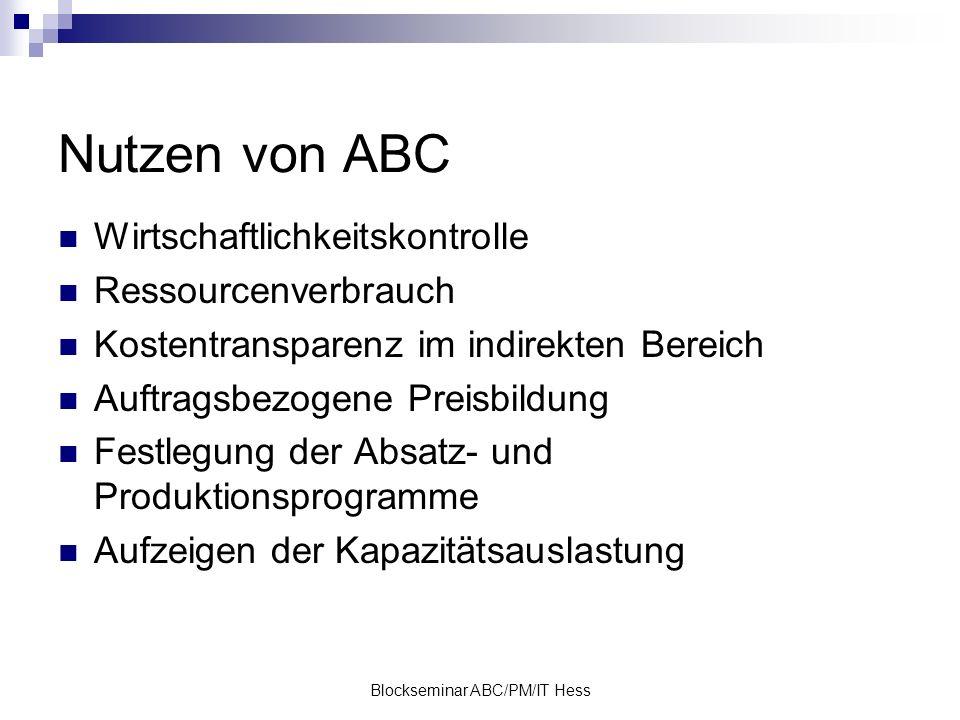 Blockseminar ABC/PM/IT Hess Nutzen von ABC Wirtschaftlichkeitskontrolle Ressourcenverbrauch Kostentransparenz im indirekten Bereich Auftragsbezogene Preisbildung Festlegung der Absatz- und Produktionsprogramme Aufzeigen der Kapazitätsauslastung
