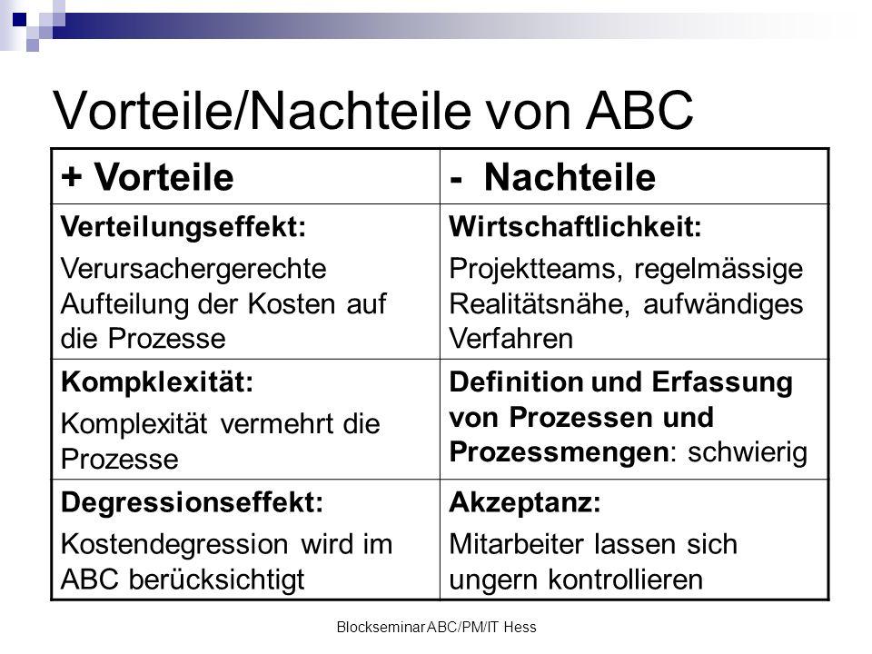 Blockseminar ABC/PM/IT Hess Vorteile/Nachteile von ABC + Vorteile- Nachteile Verteilungseffekt: Verursachergerechte Aufteilung der Kosten auf die Proz