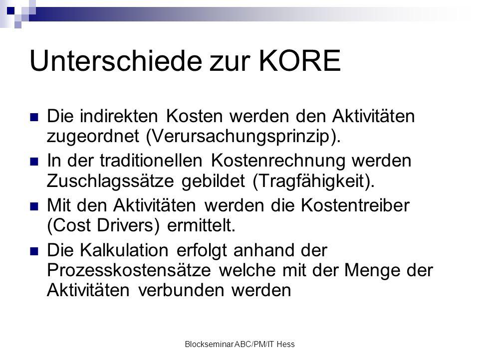 Blockseminar ABC/PM/IT Hess Unterschiede zur KORE Die indirekten Kosten werden den Aktivitäten zugeordnet (Verursachungsprinzip). In der traditionelle