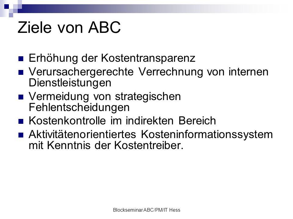 Blockseminar ABC/PM/IT Hess Ziele von ABC Erhöhung der Kostentransparenz Verursachergerechte Verrechnung von internen Dienstleistungen Vermeidung von