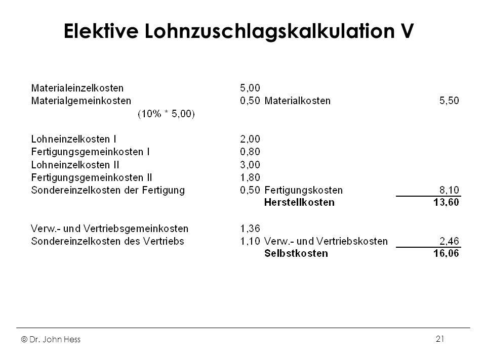 © Dr. John Hess21 Elektive Lohnzuschlagskalkulation V