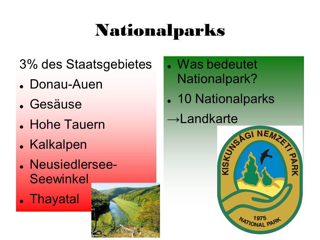 Nationalparks 3% des Staatsgebietes Donau-Auen Gesäuse Hohe Tauern Kalkalpen Neusiedlersee- Seewinkel Thayatal Was bedeutet Nationalpark? 10 Nationalp