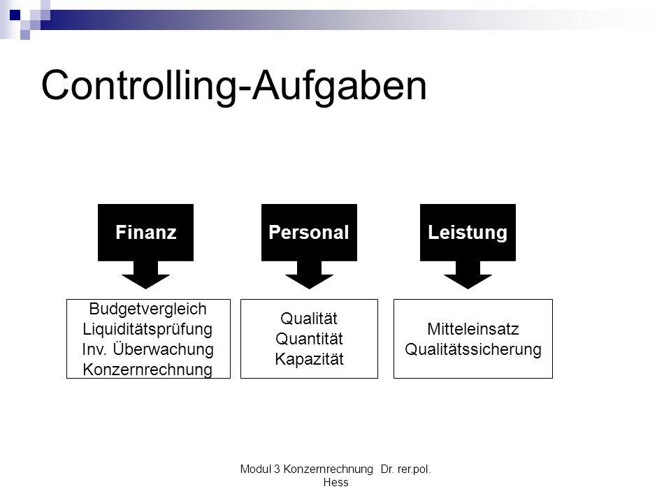Modul 3 Konzernrechnung Dr. rer.pol. Hess Controlling-Aufgaben FinanzPersonalLeistung Budgetvergleich Liquiditätsprüfung Inv. Überwachung Konzernrechn