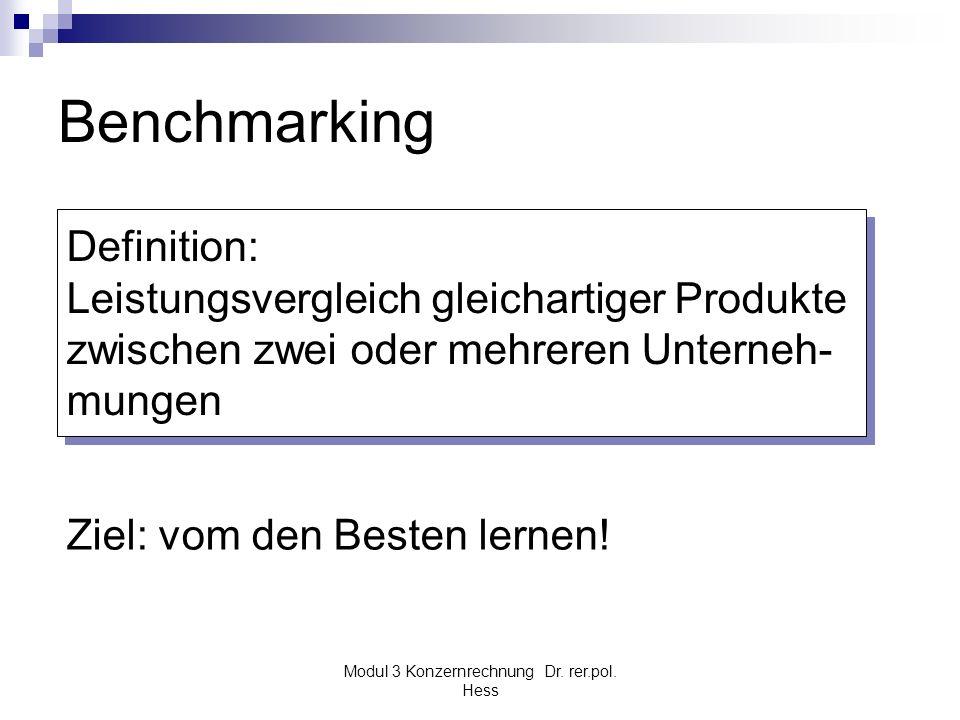Modul 3 Konzernrechnung Dr. rer.pol. Hess Benchmarking Definition: Leistungsvergleich gleichartiger Produkte zwischen zwei oder mehreren Unterneh- mun