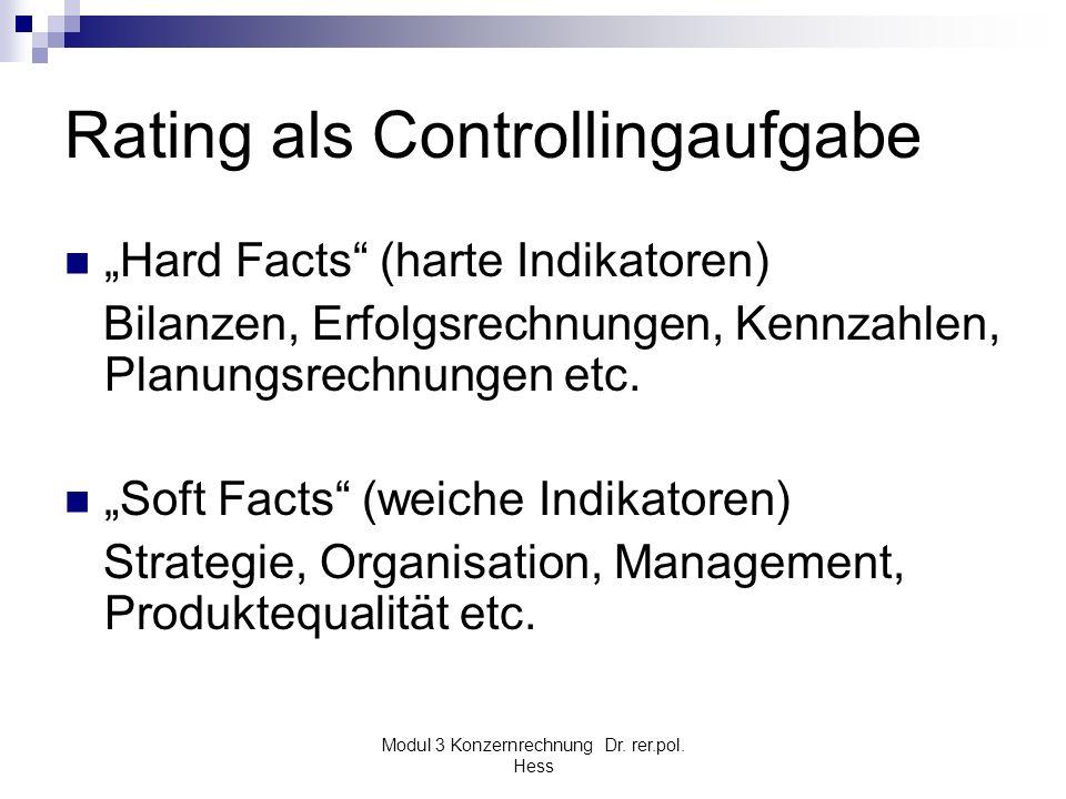 Modul 3 Konzernrechnung Dr. rer.pol. Hess Rating als Controllingaufgabe Hard Facts (harte Indikatoren) Bilanzen, Erfolgsrechnungen, Kennzahlen, Planun