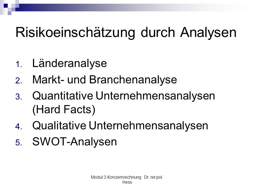 Modul 3 Konzernrechnung Dr. rer.pol. Hess Risikoeinschätzung durch Analysen 1. Länderanalyse 2. Markt- und Branchenanalyse 3. Quantitative Unternehmen
