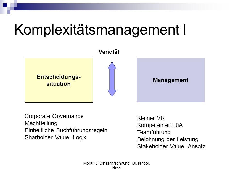 Modul 3 Konzernrechnung Dr. rer.pol. Hess Komplexitätsmanagement I Entscheidungs- situation Management Varietät Corporate Governance Machtteilung Einh