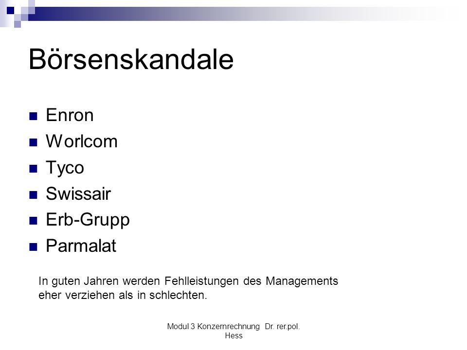 Modul 3 Konzernrechnung Dr. rer.pol. Hess Börsenskandale Enron Worlcom Tyco Swissair Erb-Grupp Parmalat In guten Jahren werden Fehlleistungen des Mana