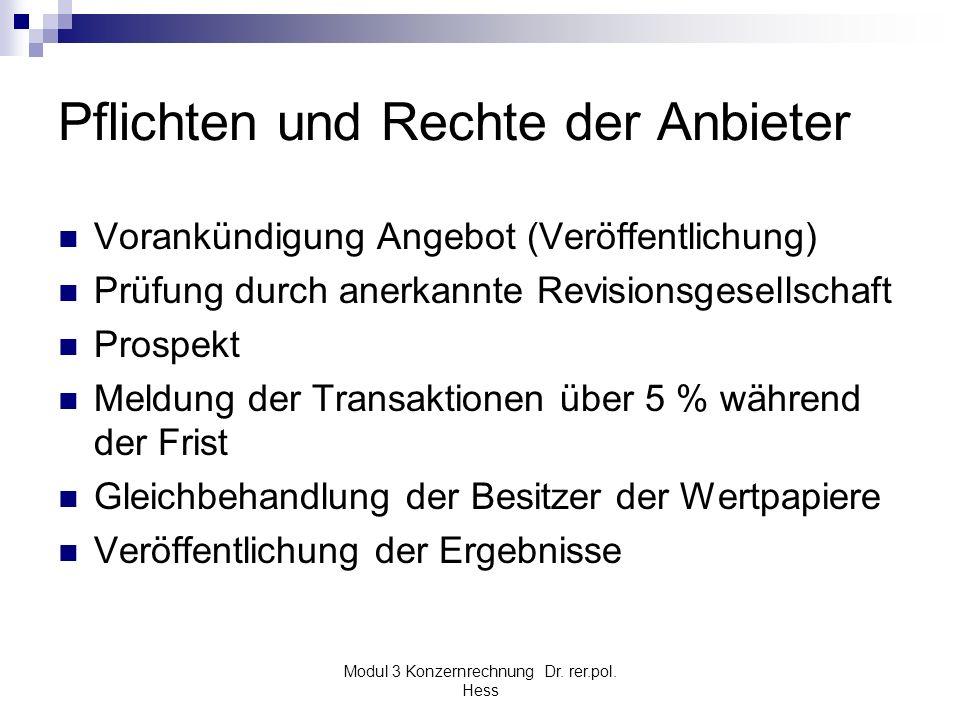 Modul 3 Konzernrechnung Dr. rer.pol. Hess Pflichten und Rechte der Anbieter Vorankündigung Angebot (Veröffentlichung) Prüfung durch anerkannte Revisio