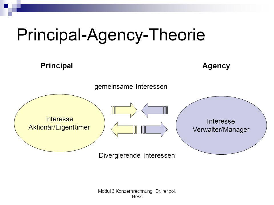 Modul 3 Konzernrechnung Dr. rer.pol. Hess Principal-Agency-Theorie Interesse Aktionär/Eigentümer Interesse Verwalter/Manager PrincipalAgency gemeinsam