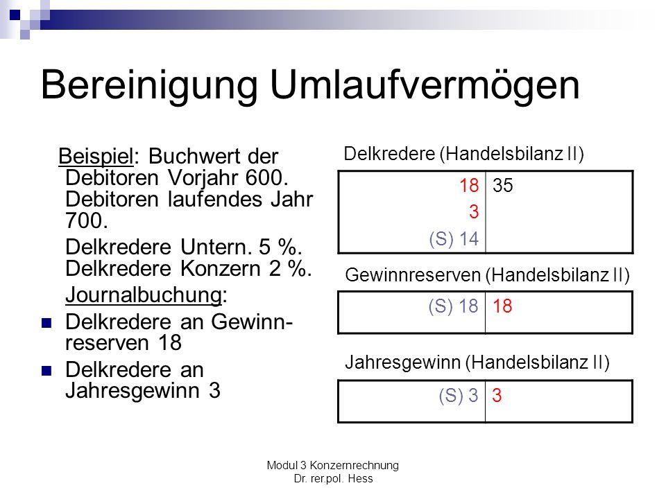 Modul 3 Konzernrechnung Dr. rer.pol. Hess Bereinigung Umlaufvermögen Beispiel: Buchwert der Debitoren Vorjahr 600. Debitoren laufendes Jahr 700. Delkr