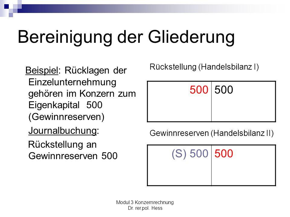 Modul 3 Konzernrechnung Dr. rer.pol. Hess Bereinigung der Gliederung Beispiel: Rücklagen der Einzelunternehmung gehören im Konzern zum Eigenkapital 50