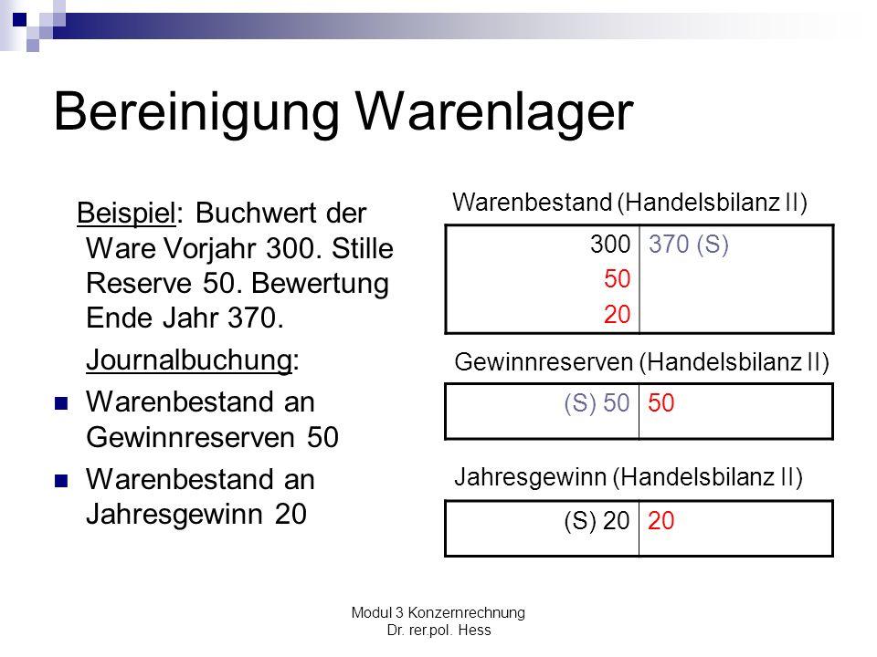 Modul 3 Konzernrechnung Dr. rer.pol. Hess Bereinigung Warenlager Beispiel: Buchwert der Ware Vorjahr 300. Stille Reserve 50. Bewertung Ende Jahr 370.