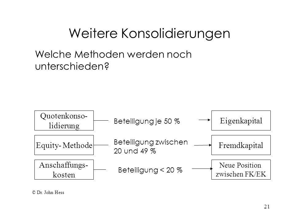 21 Weitere Konsolidierungen Welche Methoden werden noch unterschieden? © Dr. John Hess Quotenkonso- lidierung Anschaffungs- kosten Eigenkapital Equity