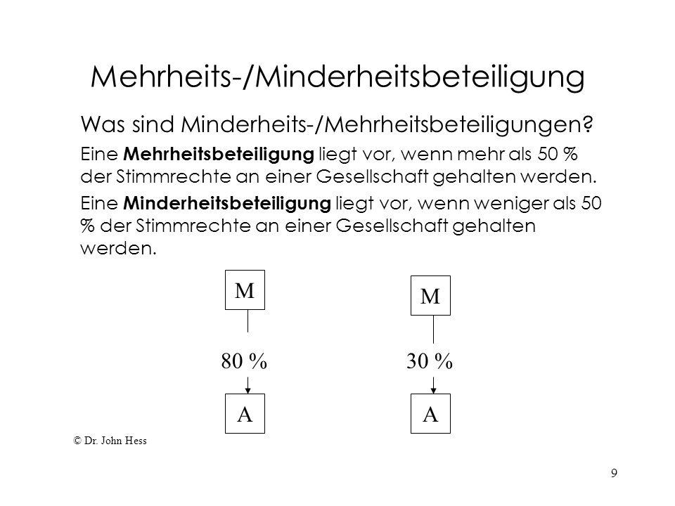 9 Mehrheits-/Minderheitsbeteiligung Was sind Minderheits-/Mehrheitsbeteiligungen? Eine Mehrheitsbeteiligung liegt vor, wenn mehr als 50 % der Stimmrec