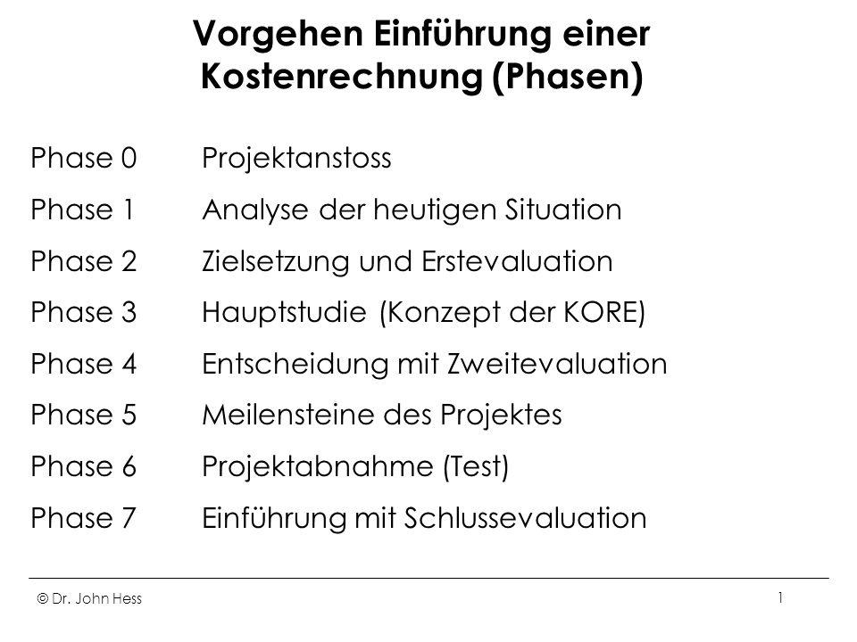© Dr. John Hess1 Vorgehen Einführung einer Kostenrechnung (Phasen) Phase 0Projektanstoss Phase 1Analyse der heutigen Situation Phase 2Zielsetzung und