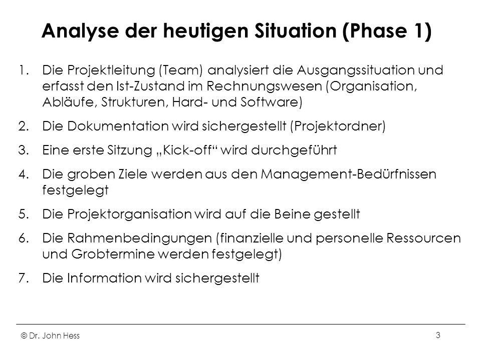 © Dr. John Hess3 Analyse der heutigen Situation (Phase 1) 1.Die Projektleitung (Team) analysiert die Ausgangssituation und erfasst den Ist-Zustand im