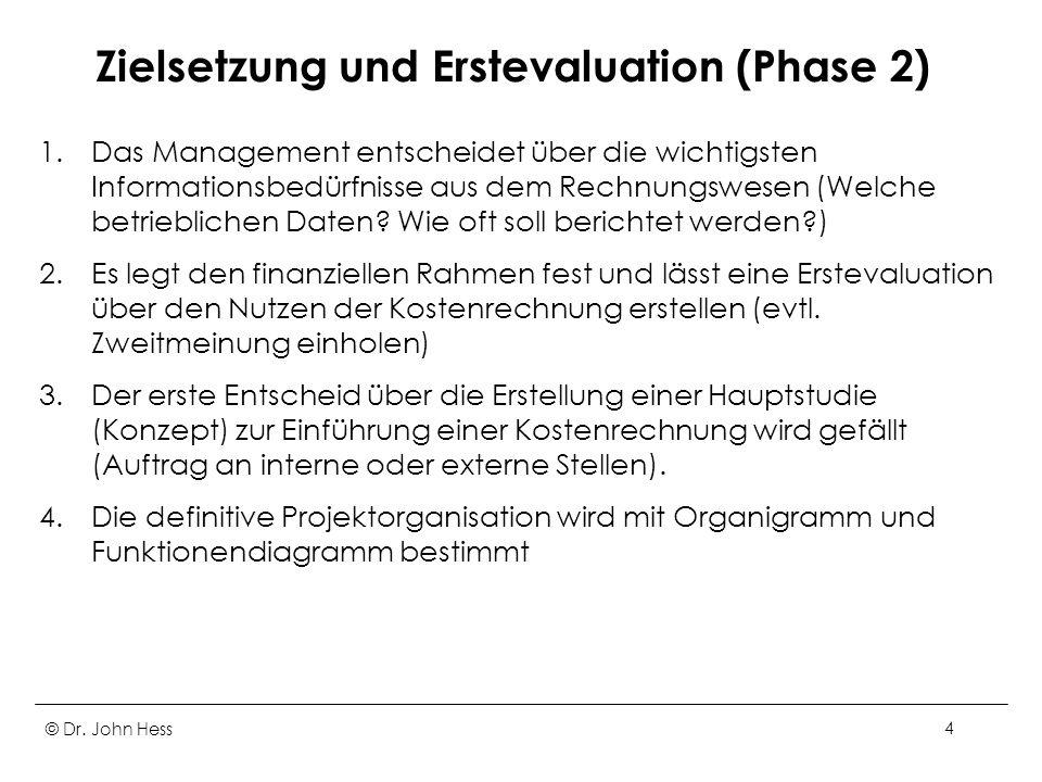 © Dr. John Hess4 Zielsetzung und Erstevaluation (Phase 2) 1.Das Management entscheidet über die wichtigsten Informationsbedürfnisse aus dem Rechnungsw