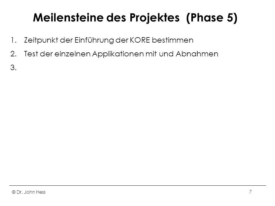 © Dr. John Hess7 Meilensteine des Projektes (Phase 5) 1.Zeitpunkt der Einführung der KORE bestimmen 2.Test der einzelnen Applikationen mit und Abnahme