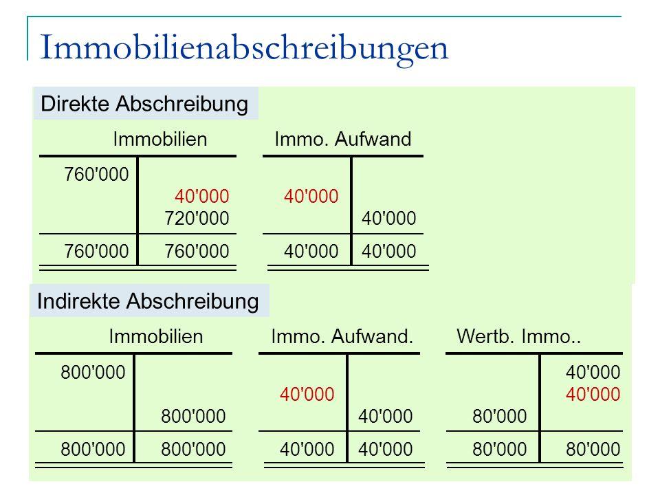 Jean-Pierre Chardonnens, comptabilité générale John Hess Finanzbuchhaltung 11 Immobilienabschreibungen 760'000 40'000 720'000 760'000 40'000 Immobilie
