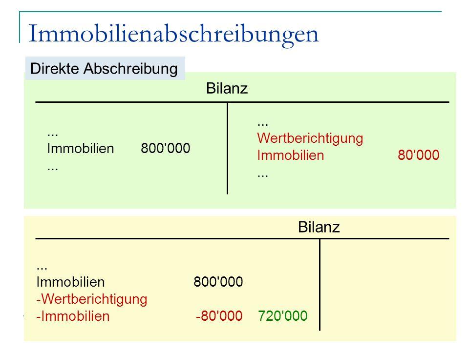 Jean-Pierre Chardonnens, comptabilité générale John Hess Finanzbuchhaltung 12 Immobilienabschreibungen... Immobilien800'000... Wertberichtigung Immobi