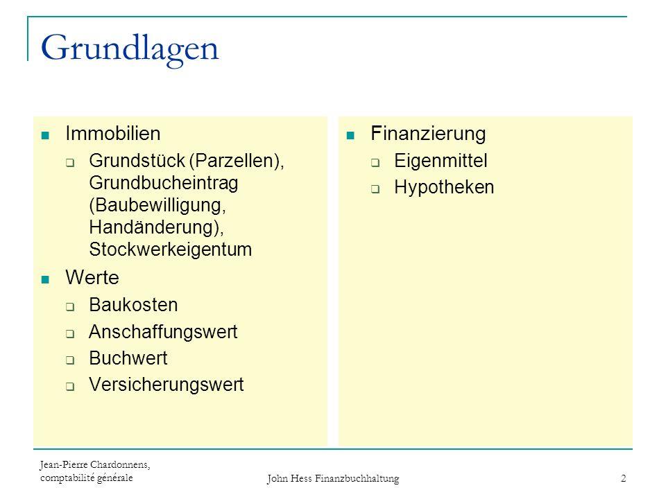 Jean-Pierre Chardonnens, comptabilité générale John Hess Finanzbuchhaltung 2 Grundlagen Immobilien Grundstück (Parzellen), Grundbucheintrag (Baubewill