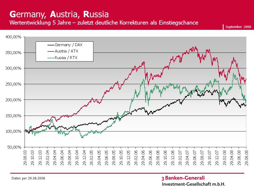 September 2008 Germany, Austria, Russia Wertentwicklung 5 Jahre – zuletzt deutliche Korrekturen als Einstiegschance Daten per 29.08.2008