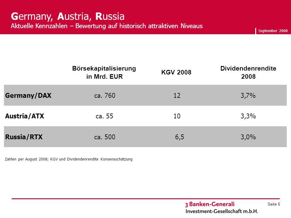 September 2008 Seite 6 Germany, Austria, Russia Aktuelle Kennzahlen – Bewertung auf historisch attraktiven Niveaus Zahlen per August 2008; KGV und Dividendenrendite Konsensschätzung Börsekapitalisierung in Mrd.