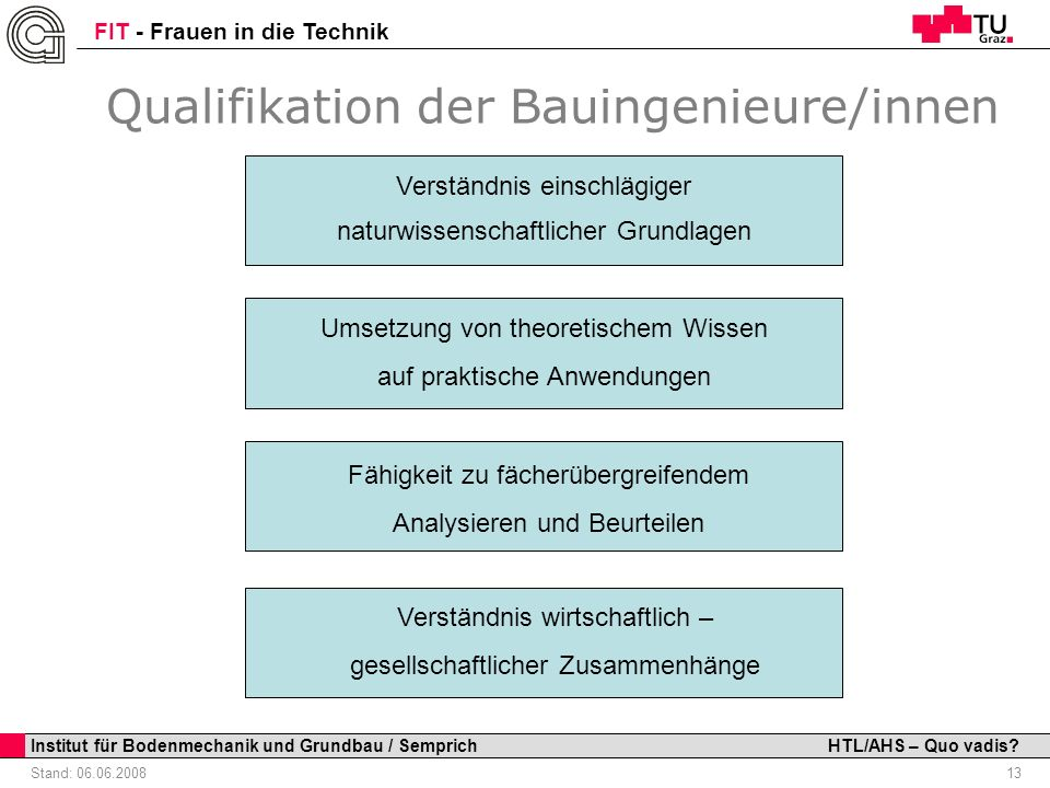INSTITUTE FOR ROCK MECHANICS AND TUNNELING 13 Institut für Bodenmechanik und Grundbau / Semprich HTL/AHS – Quo vadis? FIT - Frauen in die Technik Stan