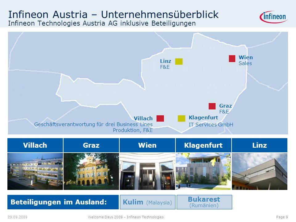 12.00.012.08.9 7.18 9.20 8.60 6.40 6.20 6.40 6.80 6.20 5.00 Page 10 Welcome Days 2009 – Infineon Technologies 29.09.2009 Fokus Innovation bei Infineon Austria Infineon Technologies Austria AG verfügt über die größte Forschungseinheit für Mikroelektronik in Österreich F&E Ausgaben im vergangenen Geschäftsjahr: 227 Millionen, das sind knapp 19 Prozent des Gesamtumsatzes Infineon Austria beschäftigt rund 1.000 MitarbeiterInnen in F&E Durch Verbesserungsvorschläge unserer MitarbeiterInnen 20,4 Millionen Einsparungen im Geschäftsjahr 2007/2008 198 Erfindungsmeldungen aus Österreich wurden von Infineon zur Patent-Erstanmeldung gebracht Innovationsoffensive bei Infineon Austria gestartet – Auslobung eines internen Innovationspreises Neue, innovative Geschäftsfelder wie DC/DC unter Verantwortung von Infineon Austria