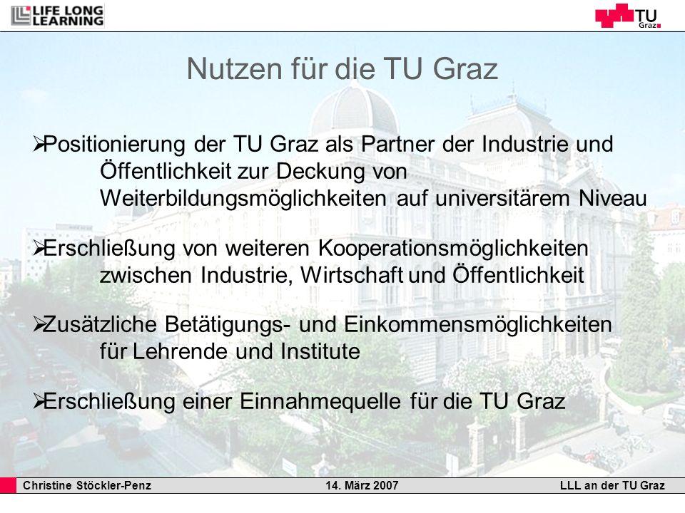 Christine Stöckler-Penz 14. März 2007LLL an der TU Graz Nutzen für die TU Graz Positionierung der TU Graz als Partner der Industrie und Öffentlichkeit