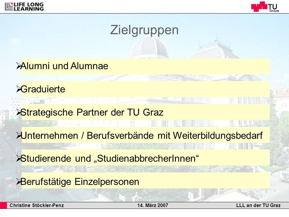 Christine Stöckler-Penz 14. März 2007LLL an der TU Graz Zielgruppen Alumni und Alumnae Graduierte Strategische Partner der TU Graz Unternehmen / Beruf
