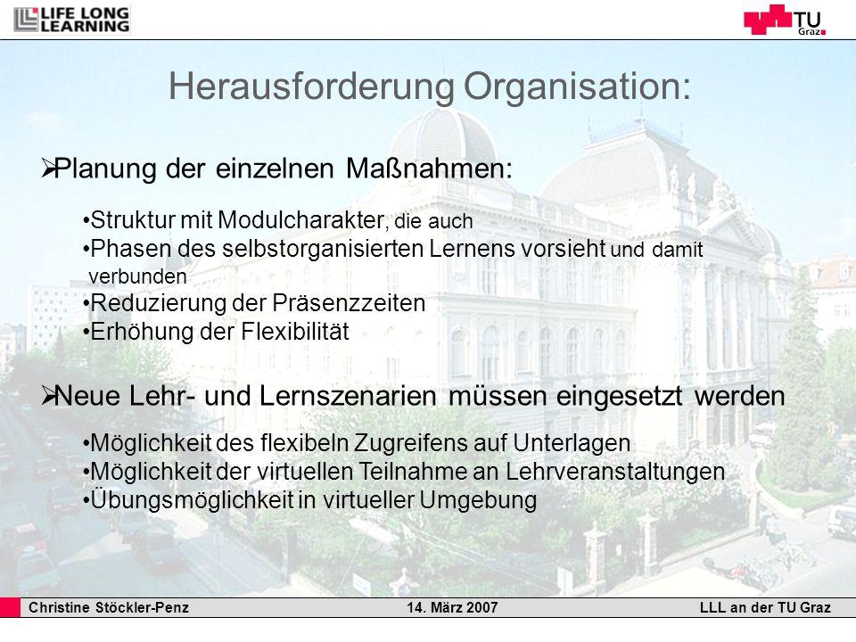 Christine Stöckler-Penz 14. März 2007LLL an der TU Graz Herausforderung Organisation: Planung der einzelnen Maßnahmen: Struktur mit Modulcharakter, di